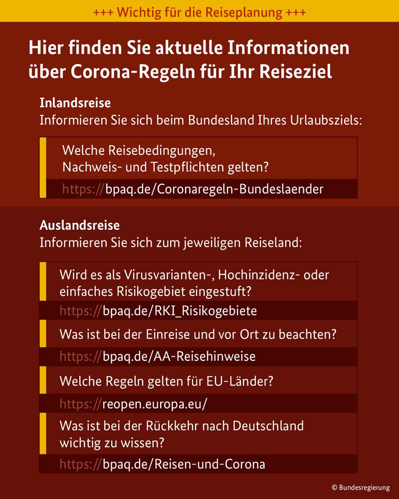Bundesregierung Corona Reiseland Informationen